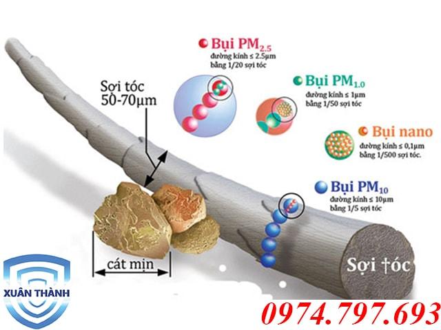 bụi siêu mịn PM2.5 tại các thành phố lớn